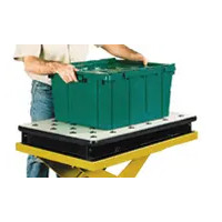 Scissor Lift & Tilt Tables Option Image