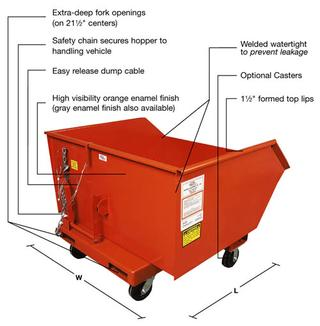 Series 90 Self Dumping Hoppers - Extra Heavy Duty Option Image
